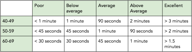 core-test