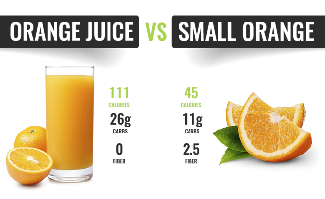 Orange-Juice-vs-small-orange