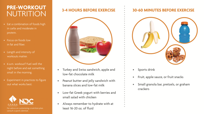 Pre-Workout-Nutrition-Screen-Shot-